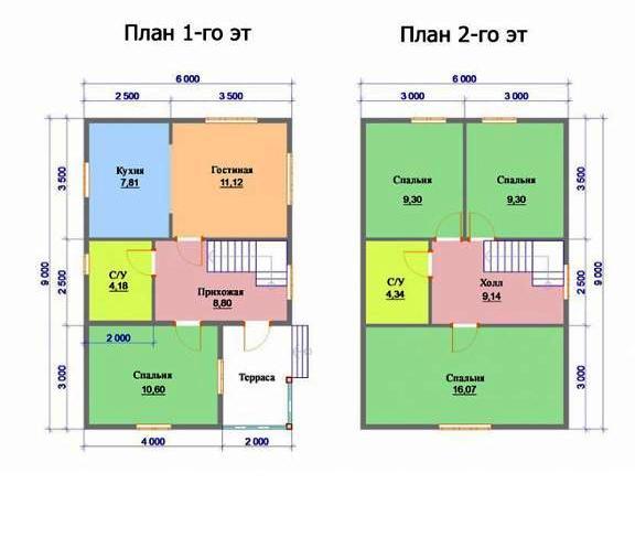 Новый дом 110 кв.м в отличном поселке, 80 км от МКАД, запад.